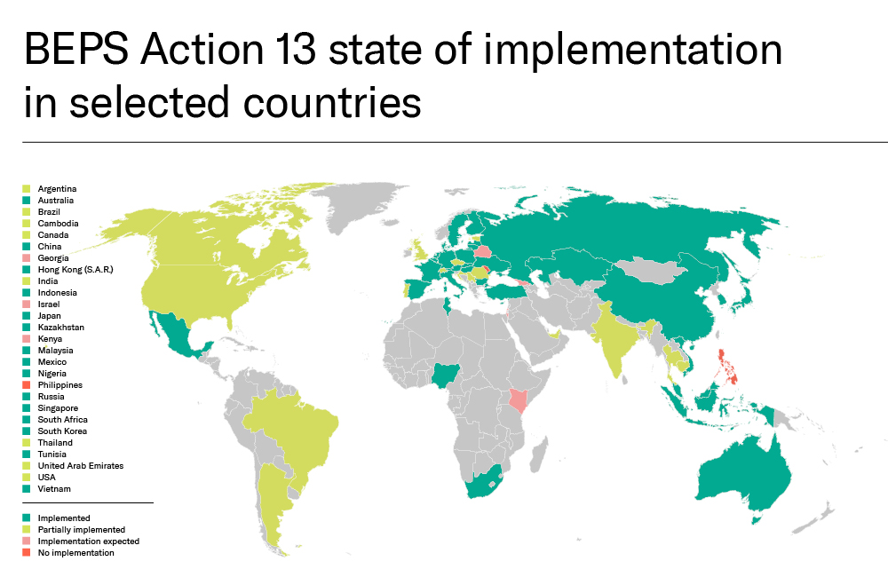 Implementation Status Oecd Master File Concept And Cbc Reporting Rodl Partner
